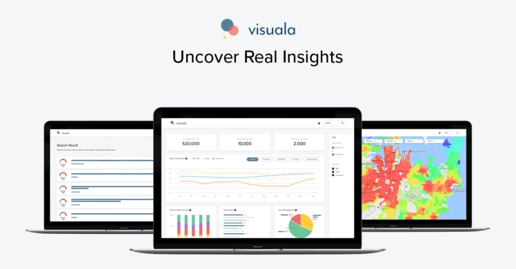 Screenshots of the data visualisation platform, Visuala