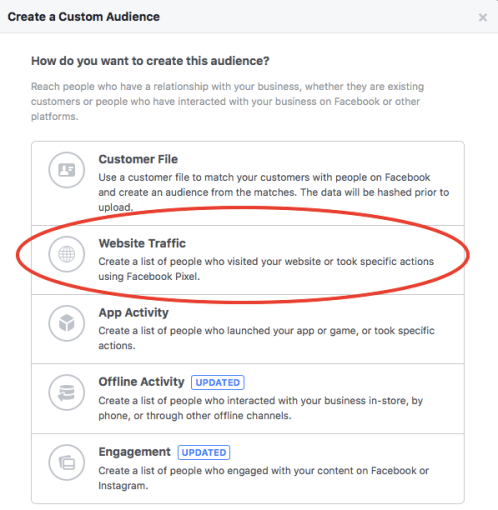 Setting up a custom website retargeting audience in Facebook Ads Manager.