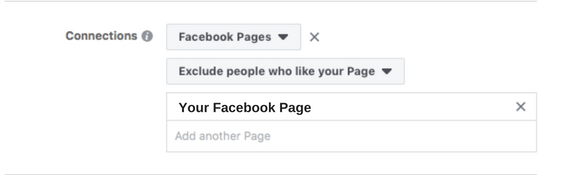 Excluding users who like your Facebook page from your custom targeting.