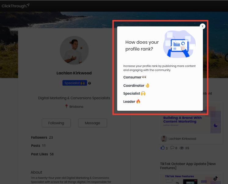 ClickThrough user profile ranking score.